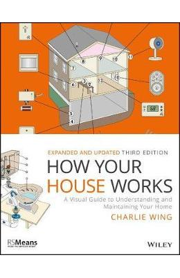 How Your House Works: A Visual Guide to Understanding and Maintaining Your Home – Charlie Wing de la libris.ro